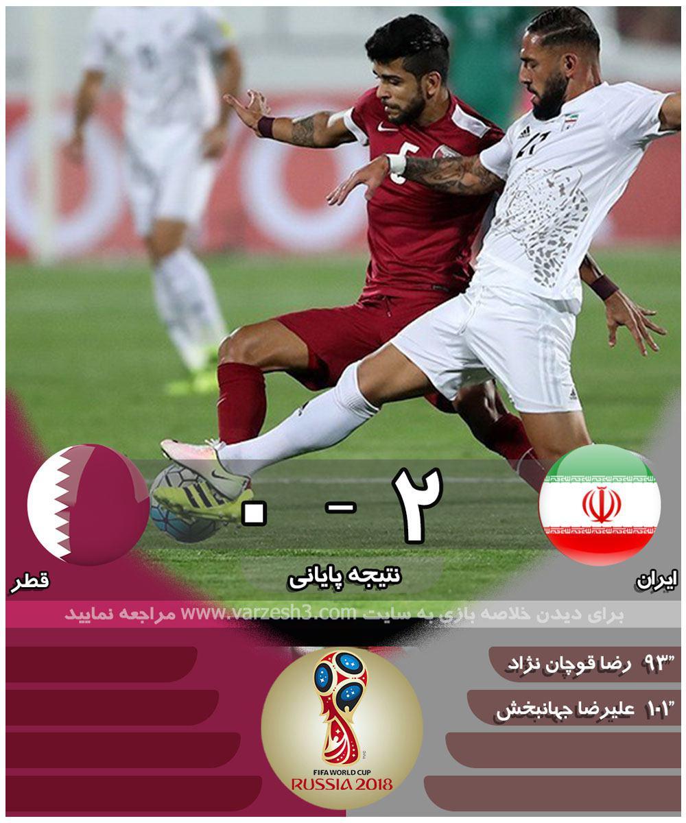 نتیجه بازی ایران قطر 11 شهریور 95 و دانلود گل